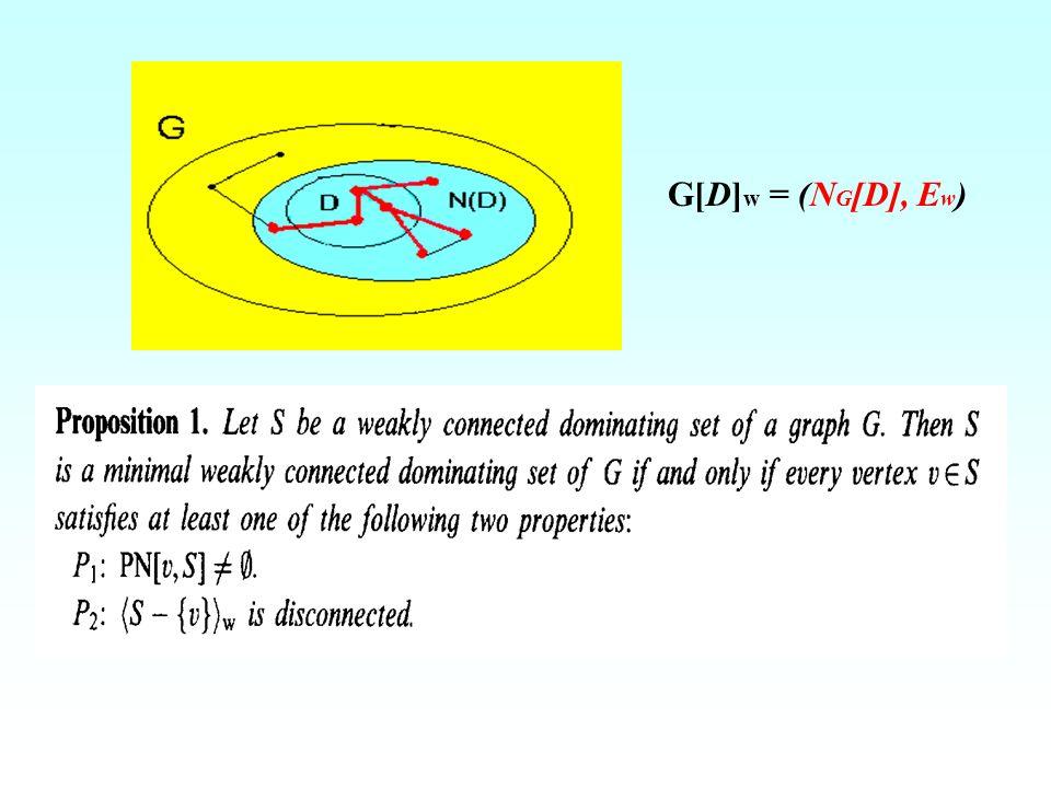 G[D]w = (NG[D], Ew)
